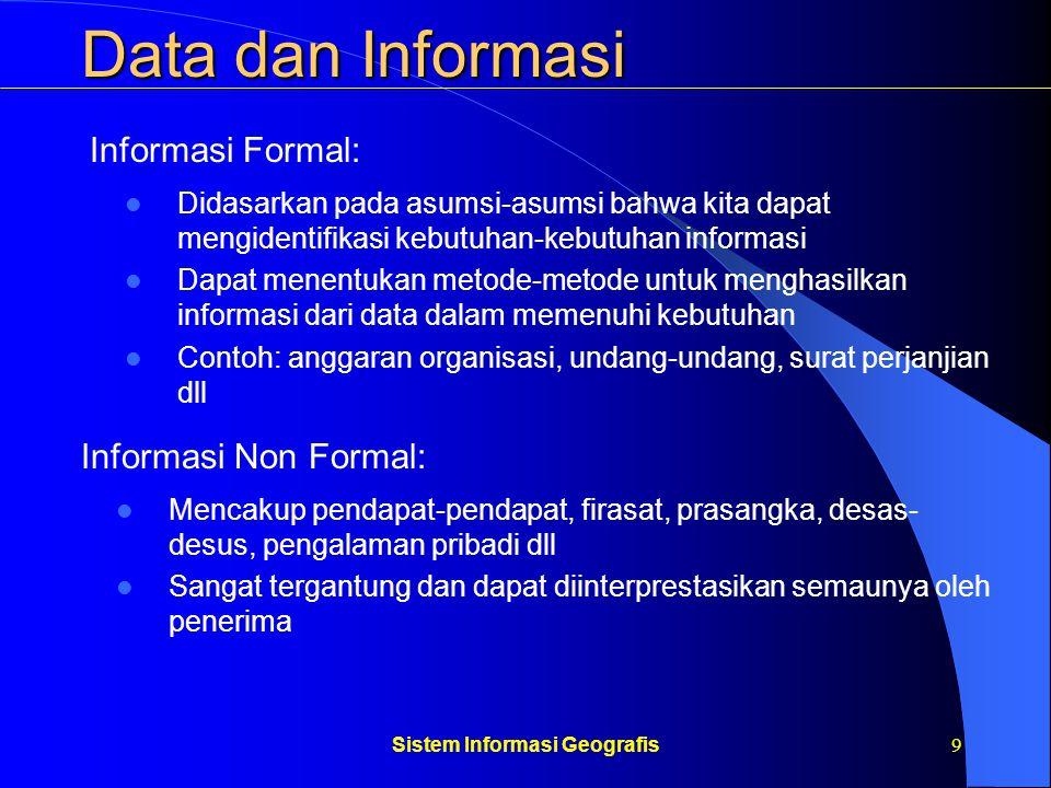 Sistem Informasi Geografis10 Data dan Informasi Atribut Informasi Informasi PresisiAkuratQuantitableVerifiableAccessible Tepat Waktu JelasDibutuhkanNon BiasComprehensive