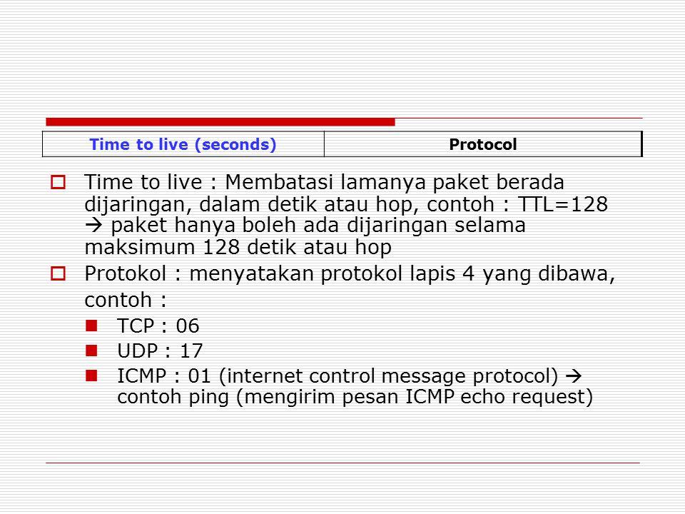  Time to live : Membatasi lamanya paket berada dijaringan, dalam detik atau hop, contoh : TTL=128  paket hanya boleh ada dijaringan selama maksimum