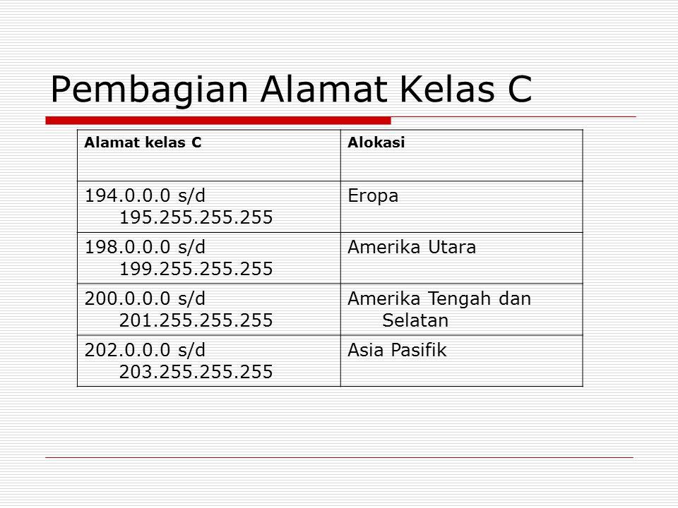 Pembagian Alamat Kelas C Alamat kelas CAlokasi 194.0.0.0 s/d 195.255.255.255 Eropa 198.0.0.0 s/d 199.255.255.255 Amerika Utara 200.0.0.0 s/d 201.255.2