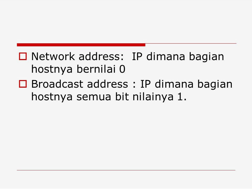  Network address: IP dimana bagian hostnya bernilai 0  Broadcast address : IP dimana bagian hostnya semua bit nilainya 1.