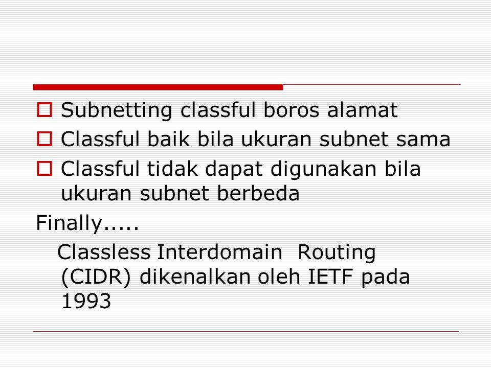  Subnetting classful boros alamat  Classful baik bila ukuran subnet sama  Classful tidak dapat digunakan bila ukuran subnet berbeda Finally..... Cl