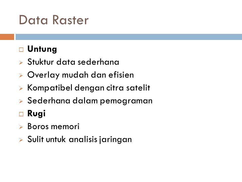 Data Raster  Untung  Stuktur data sederhana  Overlay mudah dan efisien  Kompatibel dengan citra satelit  Sederhana dalam pemograman  Rugi  Boro