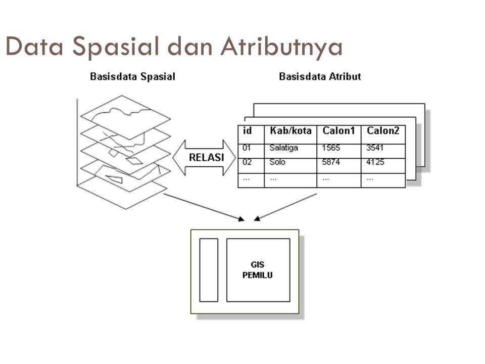 Data Spasial dan Atributnya