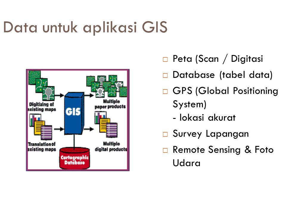 Data untuk aplikasi GIS  Peta (Scan / Digitasi  Database (tabel data)  GPS (Global Positioning System) - lokasi akurat  Survey Lapangan  Remote S