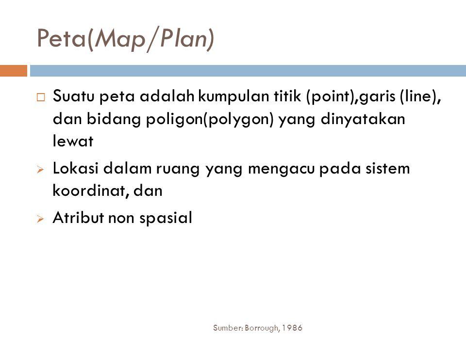 Peta(Map/Plan) Sumber: Borrough, 1986  Suatu peta adalah kumpulan titik (point),garis (line), dan bidang poligon(polygon) yang dinyatakan lewat  Lok