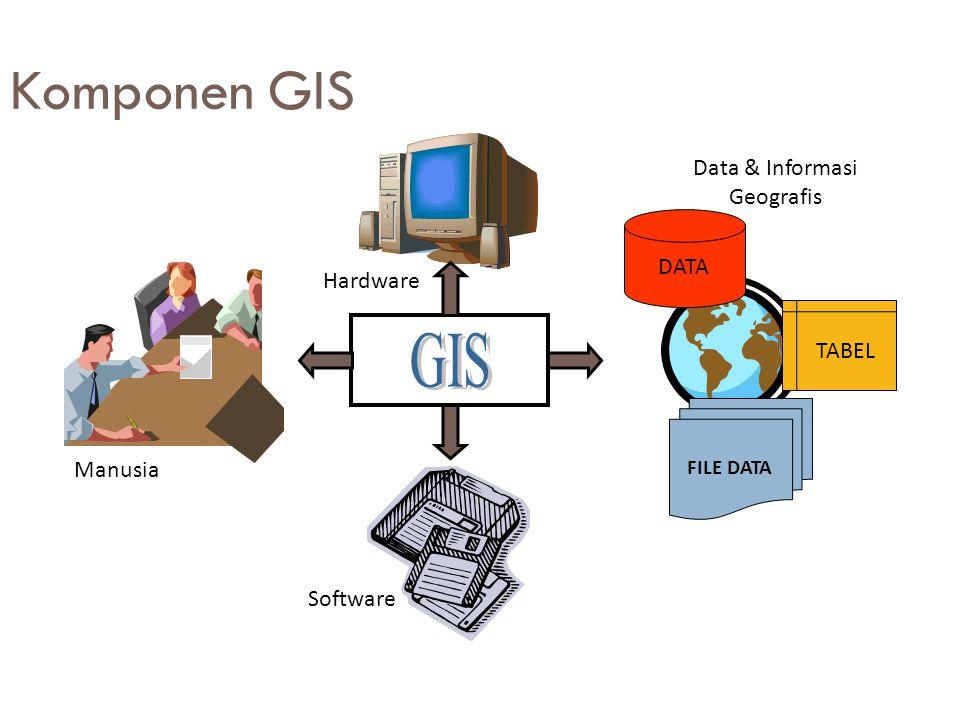 Komponen GIS DATA FILE DATA TABEL Data & Informasi Geografis Hardware Software Manusia