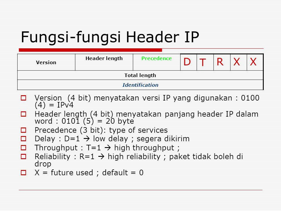 Fungsi-fungsi Header IP  Version (4 bit) menyatakan versi IP yang digunakan : 0100 (4) = IPv4  Header length (4 bit) menyatakan panjang header IP da