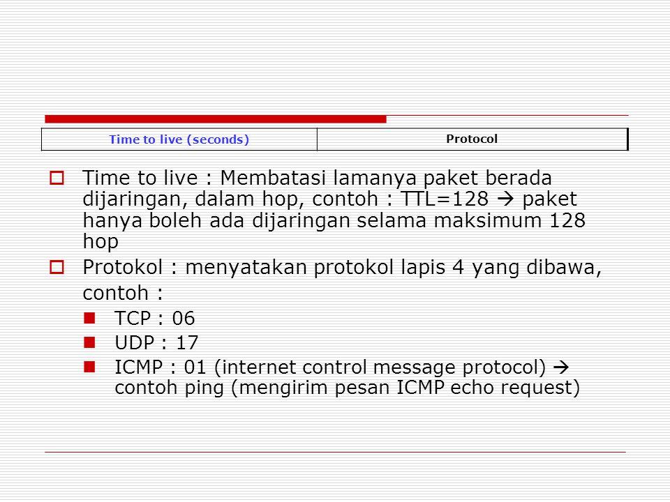  Time to live : Membatasi lamanya paket berada dijaringan, dalam hop, contoh : TTL=128  paket hanya boleh ada dijaringan selama maksimum 128 hop  P