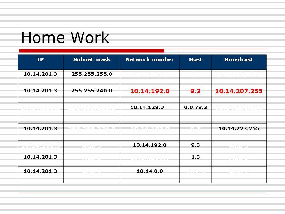 Home Work IPSubnet maskNetwork numberHostBroadcast 10.14.201.3255.255.255.0 10.14.201.0310.14.201.255 10.14.201.3255.255.240.0 10.14.192.09.310.14.207