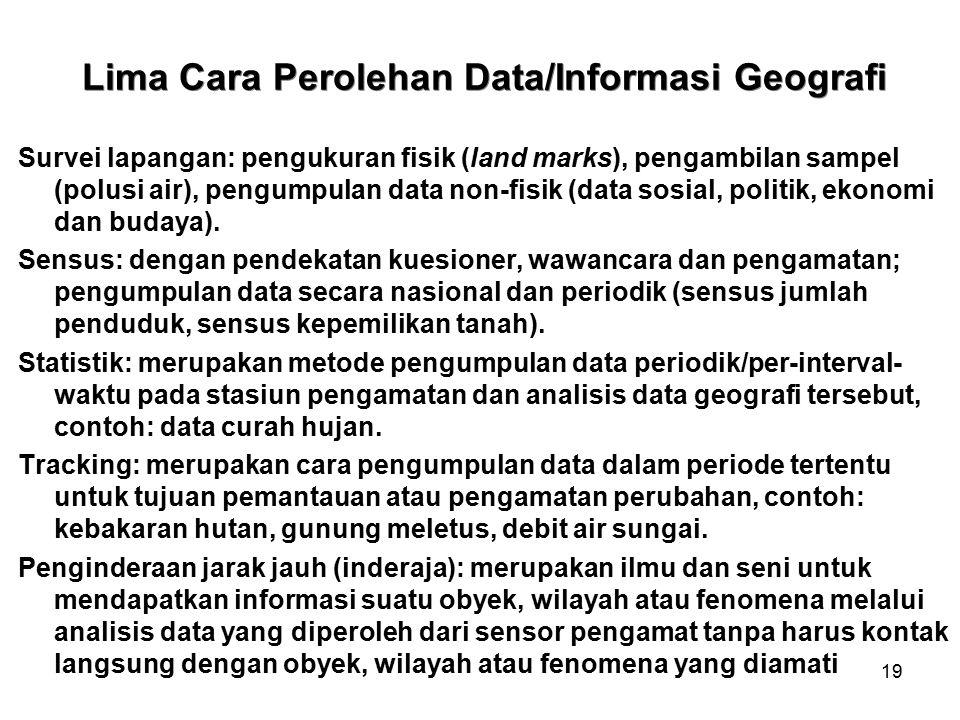 19 Lima Cara Perolehan Data/Informasi Geografi Survei lapangan: pengukuran fisik (land marks), pengambilan sampel (polusi air), pengumpulan data non-f