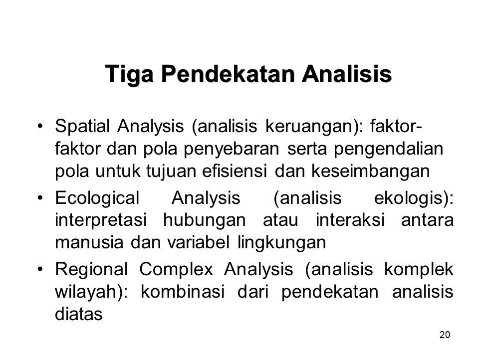 20 Tiga Pendekatan Analisis Spatial Analysis (analisis keruangan): faktor- faktor dan pola penyebaran serta pengendalian pola untuk tujuan efisiensi d