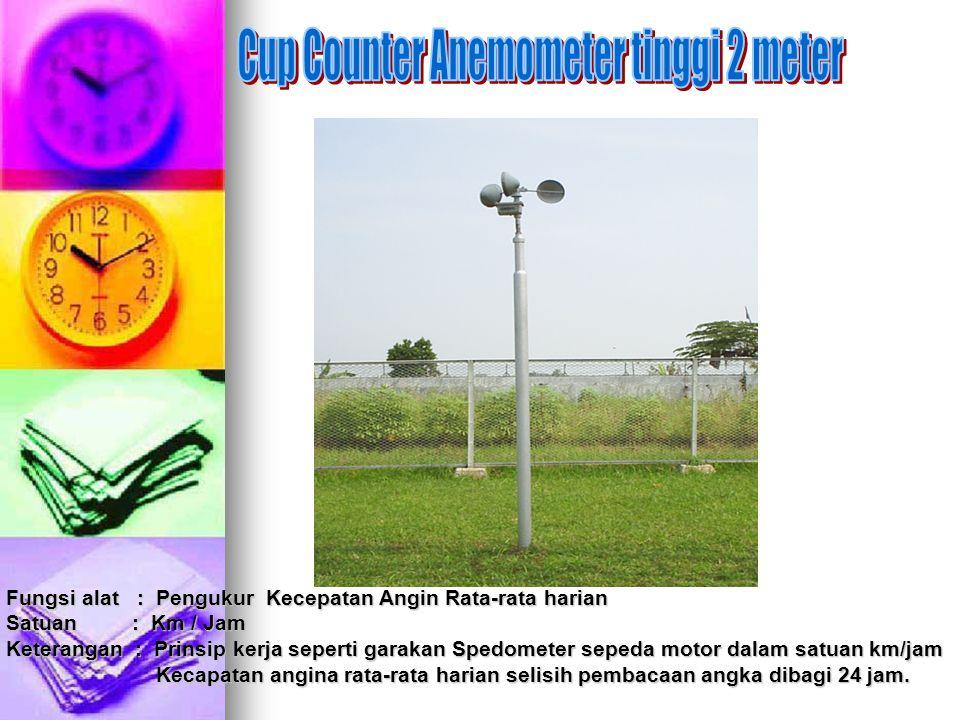 Fungsi alat : Pengukur Kecepatan Angin Rata-rata harian Satuan : Km / Jam Keterangan : Prinsip kerja seperti garakan Spedometer sepeda motor dalam sat
