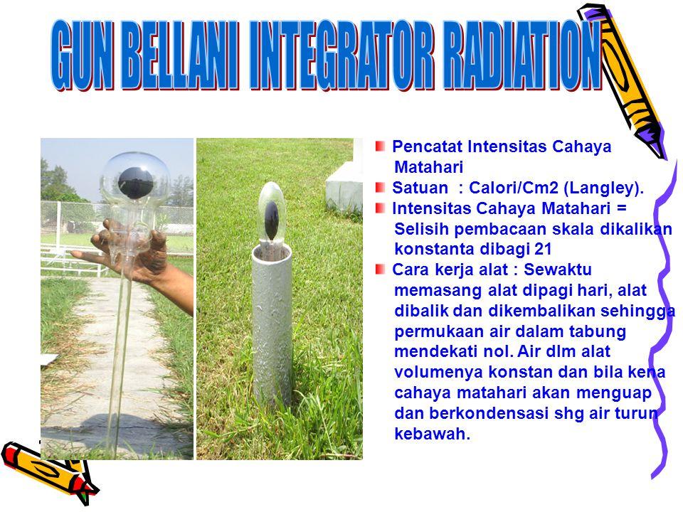 Fungsi alat: Pengukur Curah Hujan Satuan: Milimeter ( mm ).