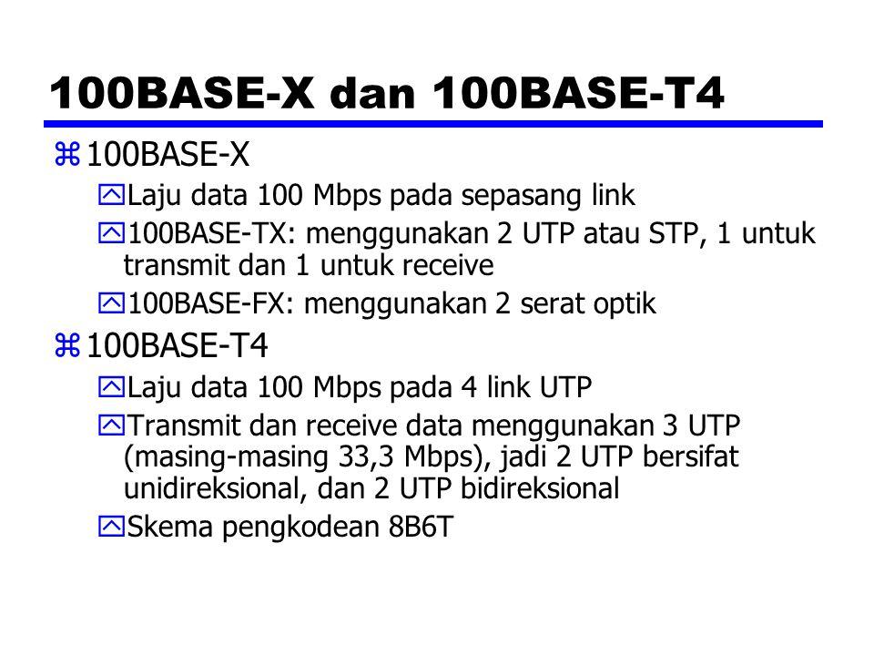 100BASE-X dan 100BASE-T4 z100BASE-X yLaju data 100 Mbps pada sepasang link y100BASE-TX: menggunakan 2 UTP atau STP, 1 untuk transmit dan 1 untuk recei