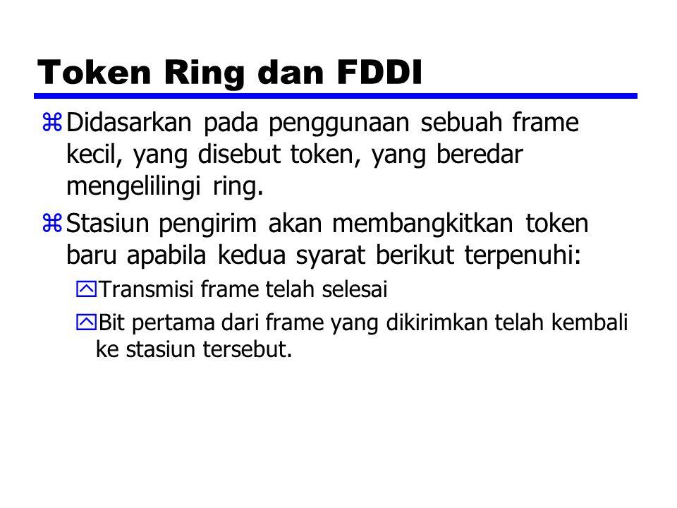 Token Ring dan FDDI zDidasarkan pada penggunaan sebuah frame kecil, yang disebut token, yang beredar mengelilingi ring. zStasiun pengirim akan membang