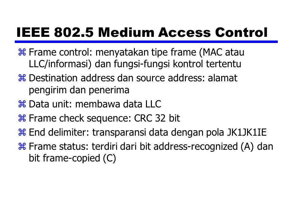 IEEE 802.5 Medium Access Control zFrame control: menyatakan tipe frame (MAC atau LLC/informasi) dan fungsi-fungsi kontrol tertentu zDestination addres