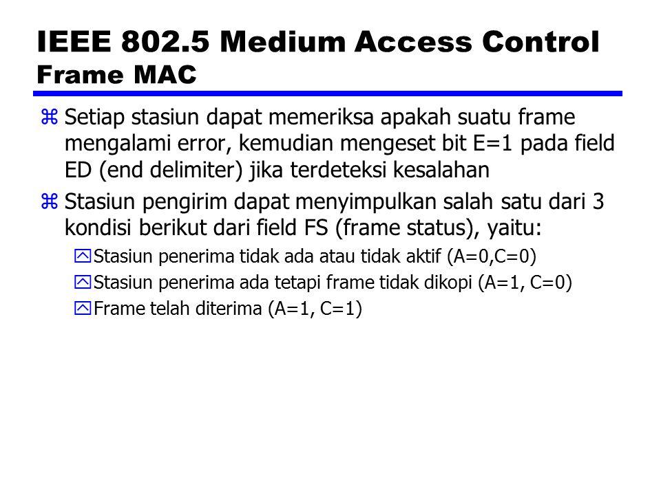 IEEE 802.5 Medium Access Control Frame MAC zSetiap stasiun dapat memeriksa apakah suatu frame mengalami error, kemudian mengeset bit E=1 pada field ED