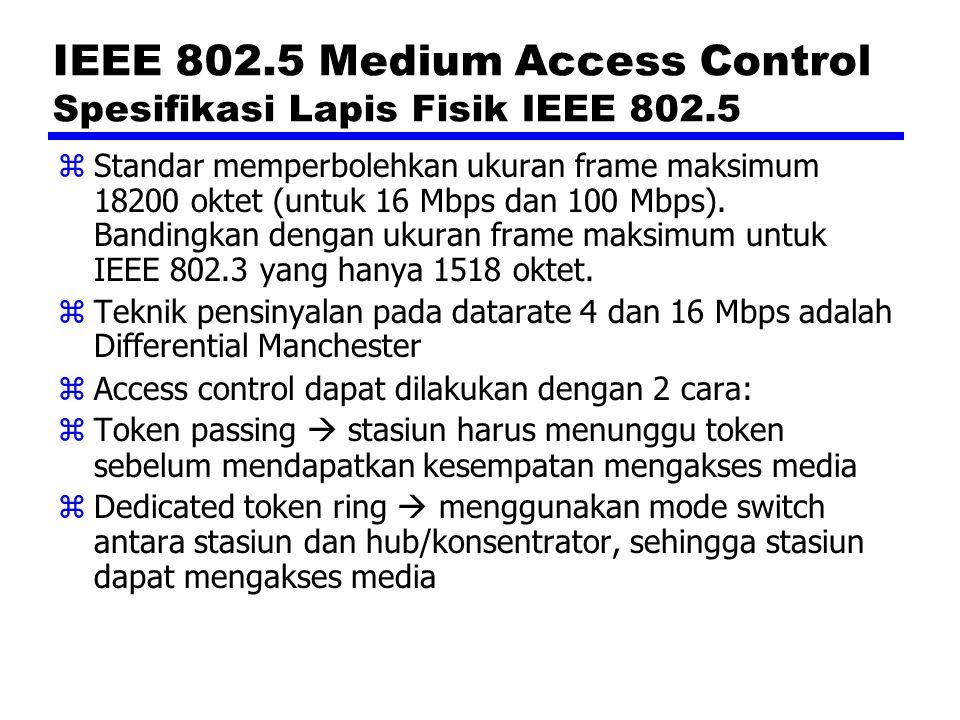 IEEE 802.5 Medium Access Control Spesifikasi Lapis Fisik IEEE 802.5 zStandar memperbolehkan ukuran frame maksimum 18200 oktet (untuk 16 Mbps dan 100 M