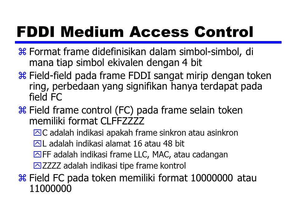 FDDI Medium Access Control zFormat frame didefinisikan dalam simbol-simbol, di mana tiap simbol ekivalen dengan 4 bit zField-field pada frame FDDI san