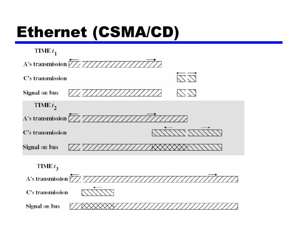 IEEE 802.3 Medium Access Control zPreamble: deretan bit 7-oktet dengan pola bit 0 dan 1 bergantian (101010...) zStart frame delimiter (SFD): oktet tunggal 10101011 yang mengikuti preamble dan menandakan dimulainya field DA zDestination address: alamat DTE yang dituju zSource address: alamat DTE asal (originating) zLength/type: field 2 oktet yang merupakan indikasi jumlah oktet pada field data zData LLC: memiliki panjang minimum dan maksimum agar menjadi frame yang valid zPad: urutan oktet yang ditambahkan pada data agar memenuhi syarat pengoperasian collision detection