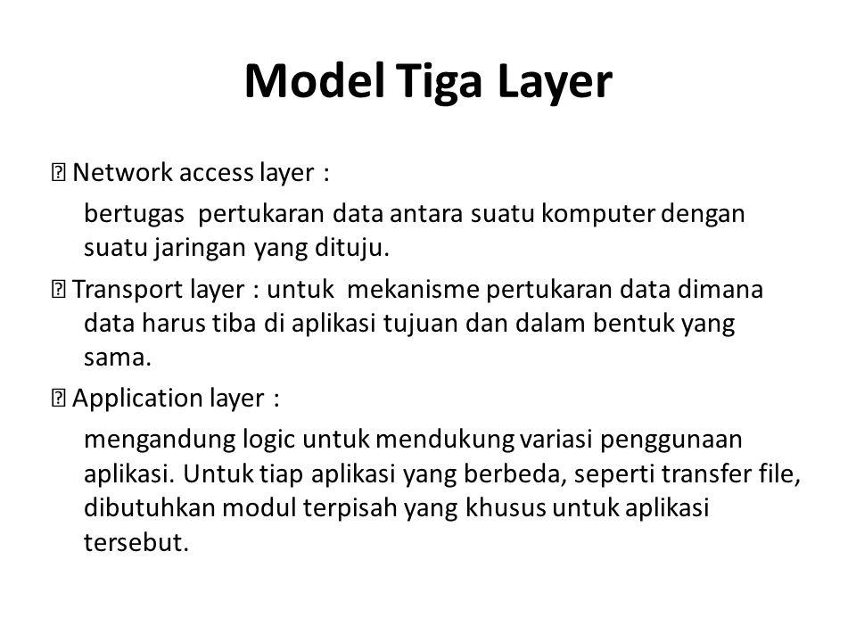 Model Tiga Layer  Network access layer : bertugas pertukaran data antara suatu komputer dengan suatu jaringan yang dituju.  Transport layer : untuk
