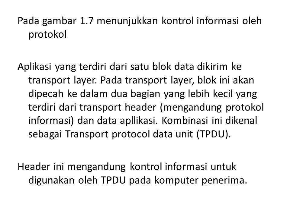 Pada gambar 1.7 menunjukkan kontrol informasi oleh protokol Aplikasi yang terdiri dari satu blok data dikirim ke transport layer. Pada transport layer