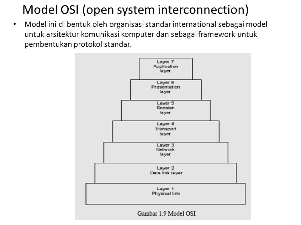 Model OSI (open system interconnection) Model ini di bentuk oleh organisasi standar international sebagai model untuk arsitektur komunikasi komputer d