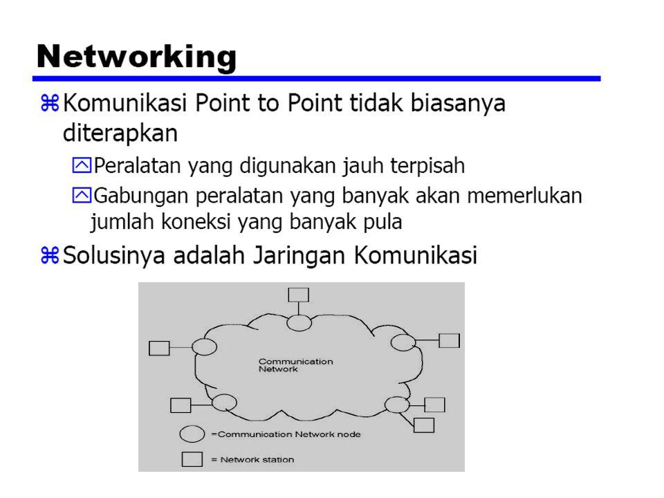 Tipe dari jaringan komunikasi  Switched network, data ditransfer dari sumber ke tujuan melalui hubungan node seri.