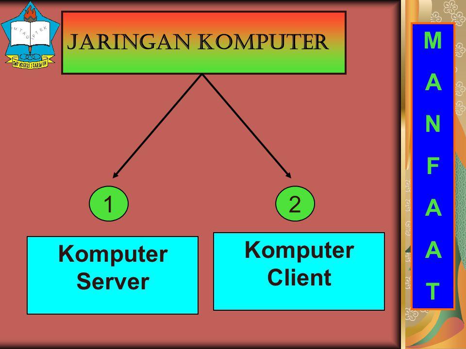 Pelayan atau induk dari kumpulan-kumpulan komputer atau stasiun kerja (work station) Komputer server