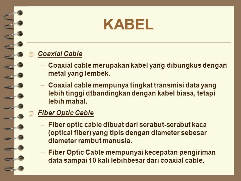 KABEL 4 Coaxial Cable –Coaxial cable merupakan kabel yang dibungkus dengan metal yang lembek. –Coaxial cable mempunya tingkat transmisi data yang lebi