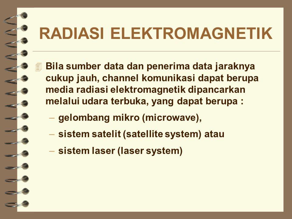 RADIASI ELEKTROMAGNETIK 4 Bila sumber data dan penerima data jaraknya cukup jauh, channel komunikasi dapat berupa media radiasi elektromagnetik dipanc
