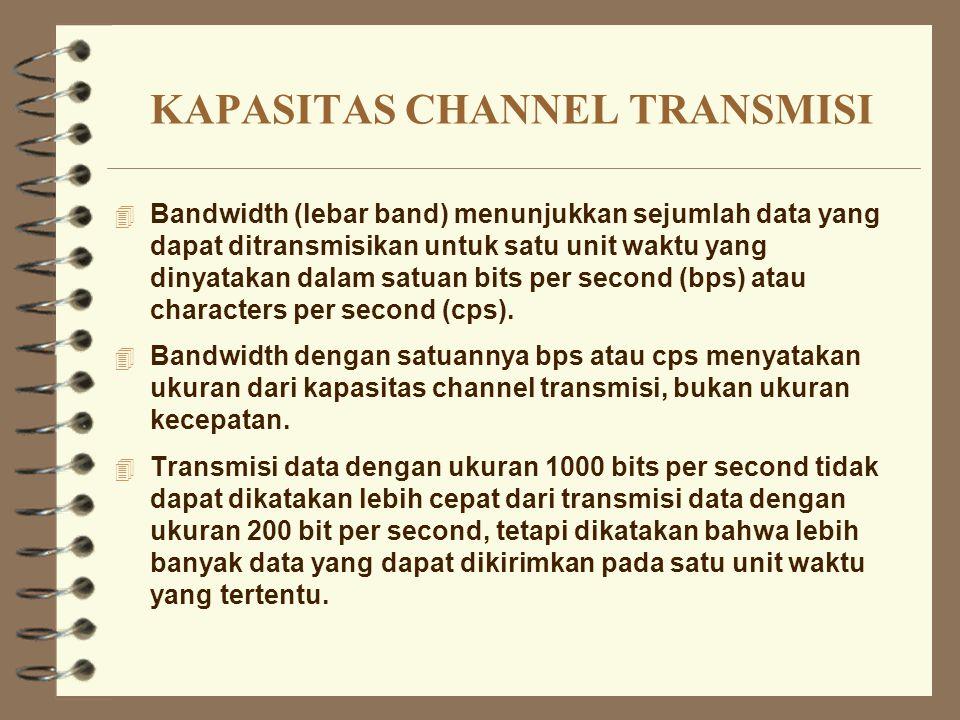 KAPASITAS CHANNEL TRANSMISI 4 Bandwidth (lebar band) menunjukkan sejumlah data yang dapat ditransmisikan untuk satu unit waktu yang dinyatakan dalam s