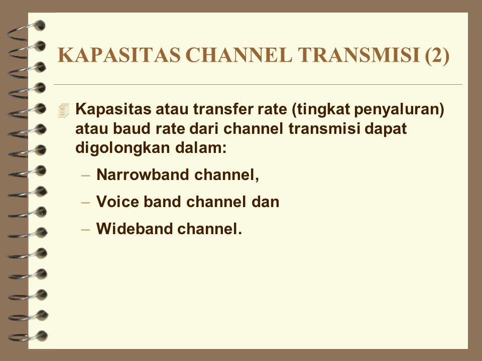 KAPASITAS CHANNEL TRANSMISI (2) 4 Kapasitas atau transfer rate (tingkat penyaluran) atau baud rate dari channel transmisi dapat digolongkan dalam: –Na