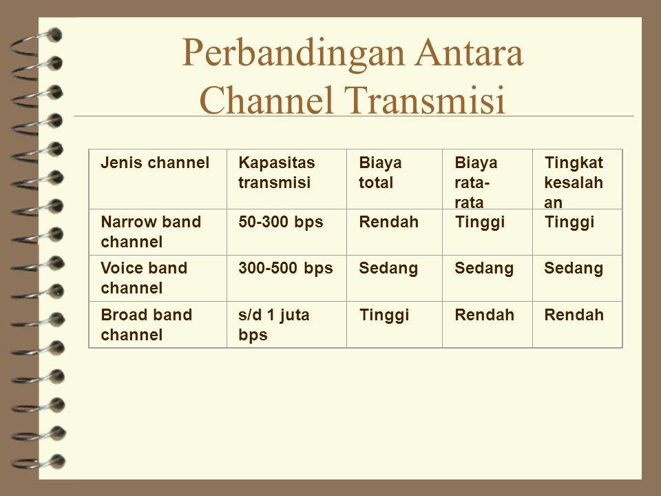Perbandingan Antara Channel Transmisi Jenis channelKapasitas transmisi Biaya total Biaya rata- rata Tingkat kesalah an Narrow band channel 50-300 bpsR