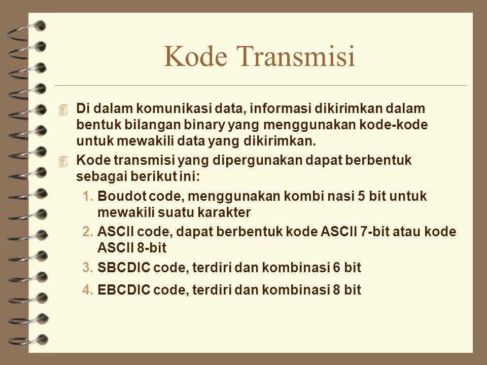 Kode Transmisi 4 Di dalam komunikasi data, informasi dikirimkan dalam bentuk bilangan binary yang menggunakan kode-kode untuk mewakili data yang dikir