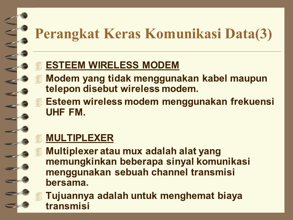 Perangkat Keras Komunikasi Data(3) 4 ESTEEM WIRELESS MODEM 4 Modem yang tidak menggunakan kabel maupun telepon disebut wireless modem. 4 Esteem wirele