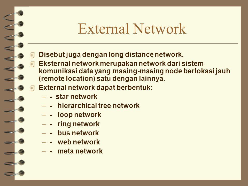 External Network 4 Disebut juga dengan long distance network. 4 Eksternal network merupakan network dari sistem komunikasi data yang masing-masing nod