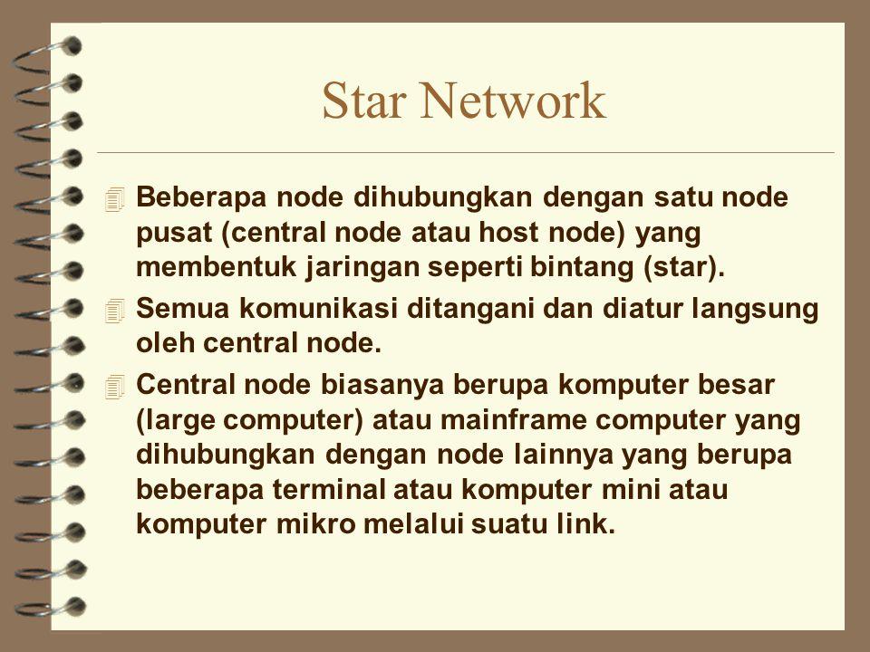 Star Network 4 Beberapa node dihubungkan dengan satu node pusat (central node atau host node) yang membentuk jaringan seperti bintang (star). 4 Semua