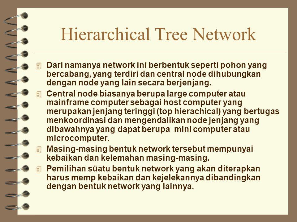 Hierarchical Tree Network 4 Dari namanya network ini berbentuk seperti pohon yang bercabang, yang terdiri dan central node dihubungkan dengan node yan