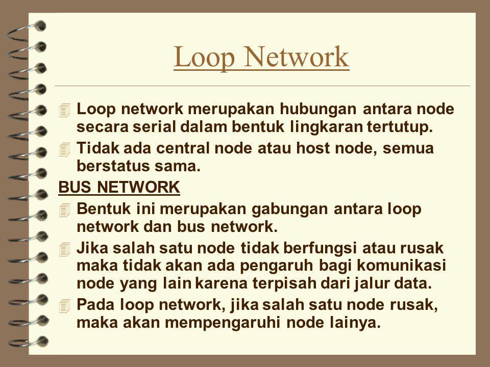 Loop Network 4 Loop network merupakan hubungan antara node secara serial dalam bentuk lingkaran tertutup. 4 Tidak ada central node atau host node, sem