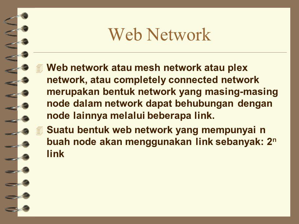 Web Network 4 Web network atau mesh network atau plex network, atau completely connected network merupakan bentuk network yang masing-masing node dala