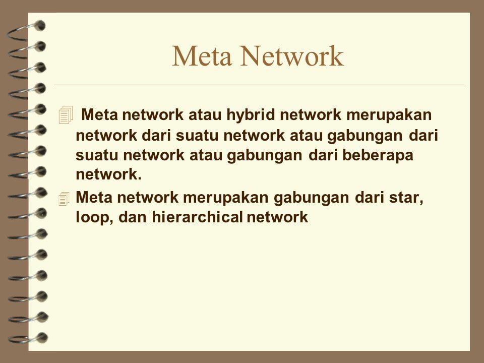 Meta Network 4 Meta network atau hybrid network merupakan network dari suatu network atau gabungan dari suatu network atau gabungan dari beberapa netw