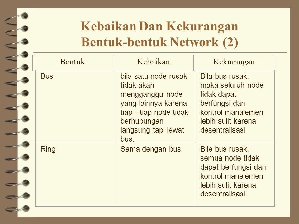 Kebaikan Dan Kekurangan Bentuk-bentuk Network (2) Busbila satu node rusak tidak akan mengganggu node yang lainnya karena tiap—tiap node tidak berhubun