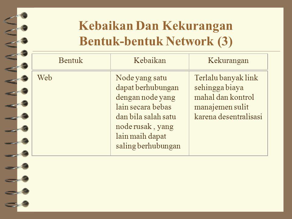 Kebaikan Dan Kekurangan Bentuk-bentuk Network (3) WebNode yang satu dapat berhubungan dengan node yang lain secara bebas dan bila salah satu node rusa