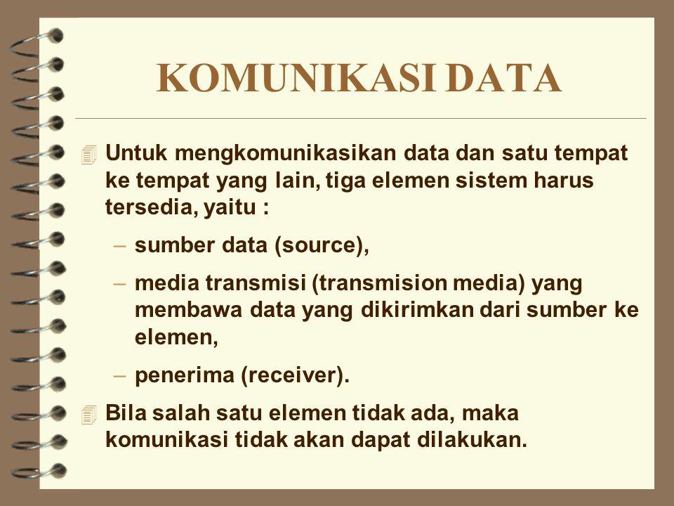 KOMUNIKASI DATA 4 Untuk mengkomunikasikan data dan satu tempat ke tempat yang lain, tiga elemen sistem harus tersedia, yaitu : –sumber data (source),
