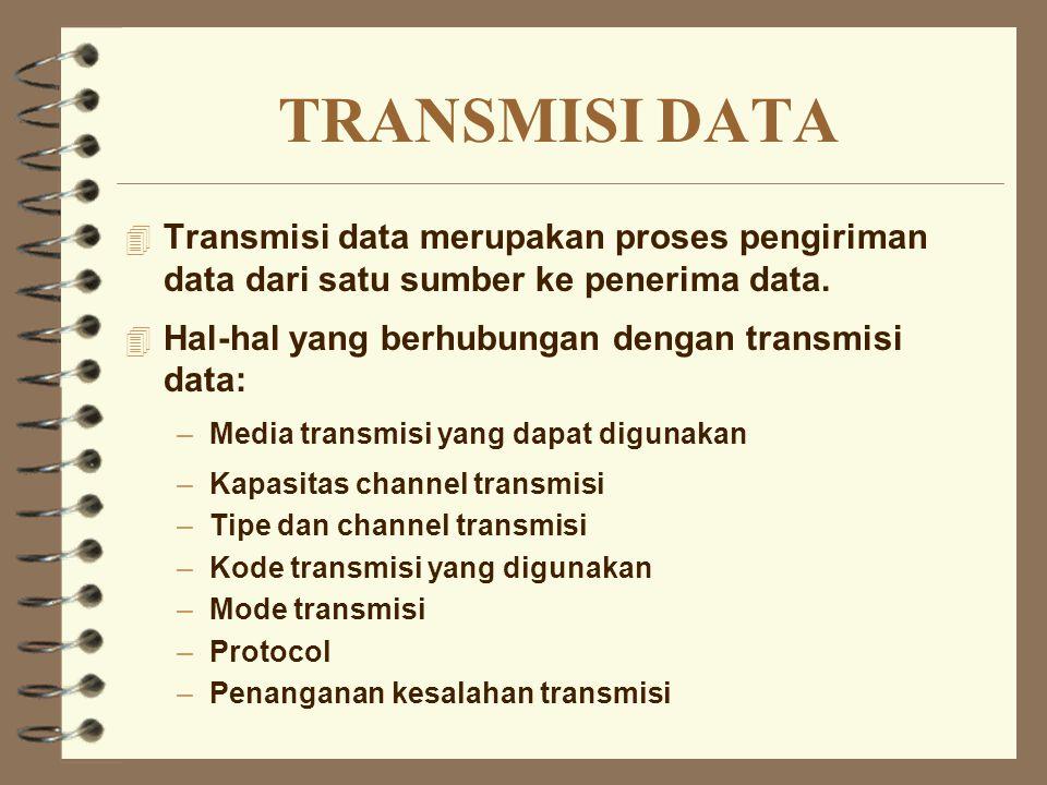 TRANSMISI DATA 4 Transmisi data merupakan proses pengiriman data dari satu sumber ke penerima data. 4 Hal-hal yang berhubungan dengan transmisi data: