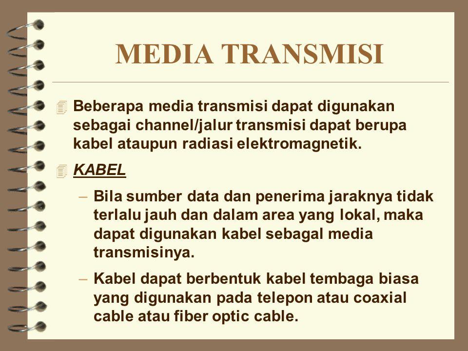 MEDIA TRANSMISI 4 Beberapa media transmisi dapat digunakan sebagai channel/jalur transmisi dapat berupa kabel ataupun radiasi elektromagnetik. 4 KABEL