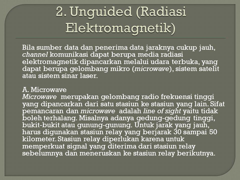 Bila sumber data dan penerima data jaraknya cukup jauh, channel komunikasi dapat berupa media radiasi elektromagnetik dipancarkan melalui udara terbuk
