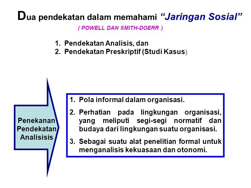 """D ua pendekatan dalam memahami """"Jaringan Sosial"""" 1.Pendekatan Analisis, dan 2.Pendekatan Preskriptif (Studi Kasus ) Penekanan Pendekatan Analisisis 1."""