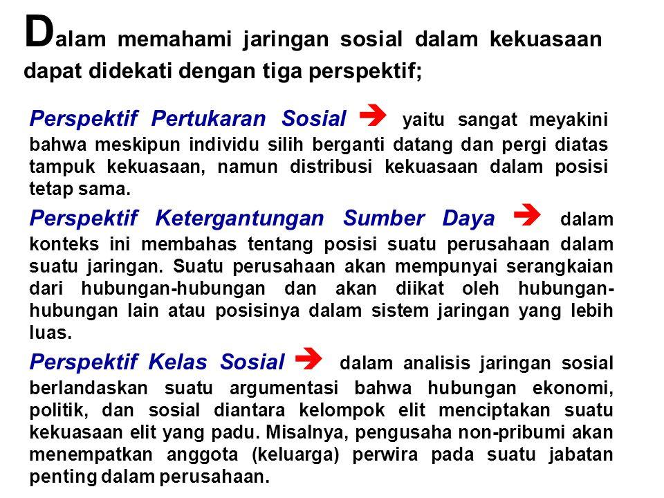 D alam memahami jaringan sosial dalam kekuasaan dapat didekati dengan tiga perspektif; Perspektif Pertukaran Sosial  yaitu sangat meyakini bahwa mesk